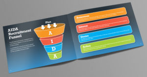 infographics design, graphic design bakewell, hathersage designers, peak district brochure design